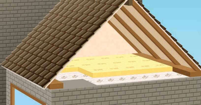 Vloerisolatie met glaswol voor een niet-beloopbare zoldervloer